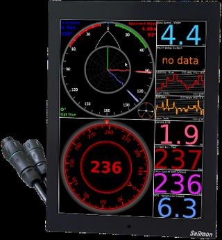 Sailmon MM104 Monitor